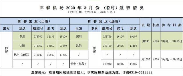 <b>3月6日,邯郸机场再增开四条航线</b>
