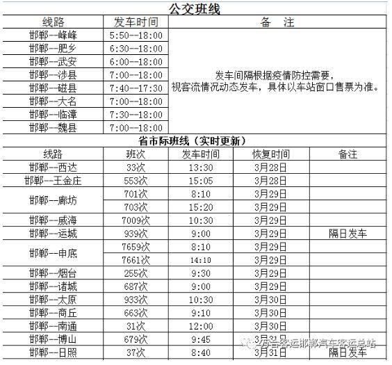 邯鄲汽車客運總站陸續恢復市際、省際班線運營!